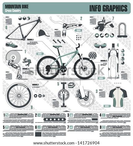 mountain bike info graphic