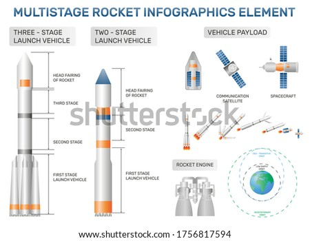 multi stage rocket infographics