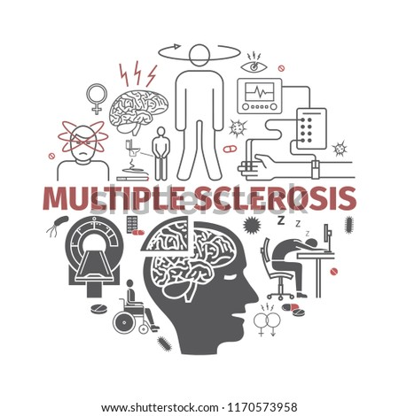Multiple sclerosis banner. Symptoms, Causes, Treatment. Vector signs for web graphics.