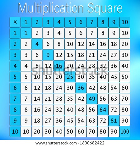 Multiplication Square. School vector illustration with numbers on multicolor gradient background. Multiplication Table. Poster for kids.