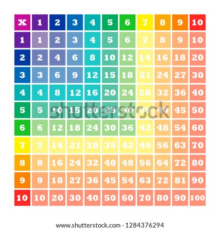 Multiplication Square. Vector illustration on a white background. Poster for kids.