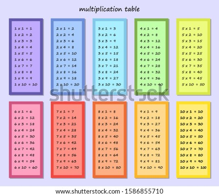 multiplication table, multi-colored multiplication square. vector illustration for printing on children's textbooks, posters, cards. educational materials for schoolchildren.