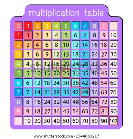 Multiplication Table or Square for school book. education, calculator, mathematic number. Isolated vector on white background eps10 colorful