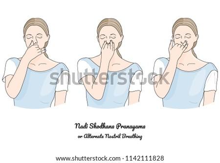 Nadi Shodhana Pranayama or Alternate Nostril Breathing. Vector. Stock foto ©