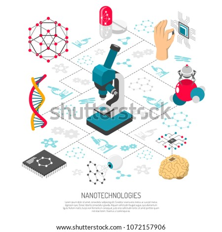 Nanotechnologies isometric flowchart with microscope nanorobot dna pills on white background 3d vector illustration