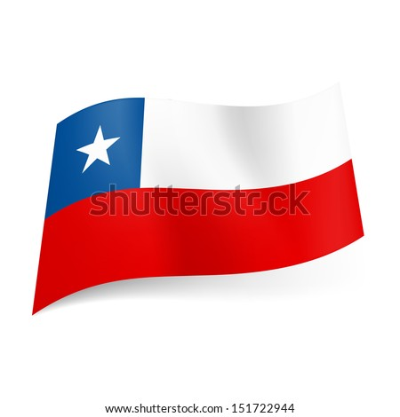 National Flag Of Chile Unequal White And Red Stripes