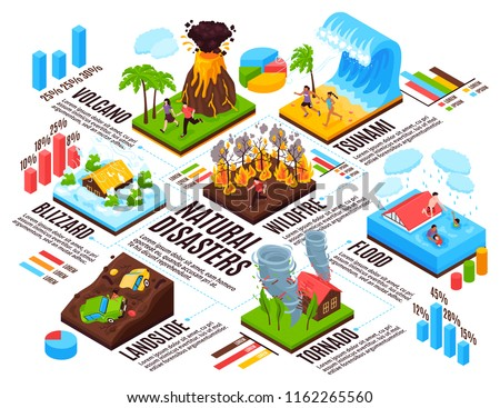 Natural disaster infographics layout blizzard  tsunami tornado wildfire landslide volcano flood isometric compositions vector illustration