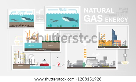 natural gas energy, how to natural gas  formed, natural gas power plant generate the electricity, refinery seperate the natural gas  #1208151928