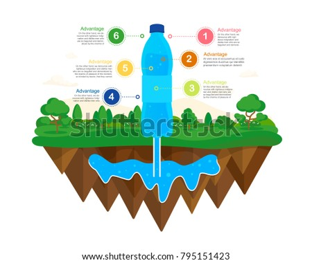 Natural water source. Ecology concept. A piece of natural waste with trees and bushes. Natural source of water from the bowels of the earth. Water extraction infographics.