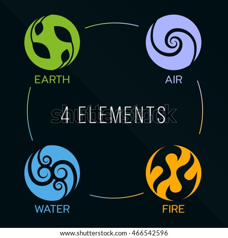 nature 4 elements circle icon