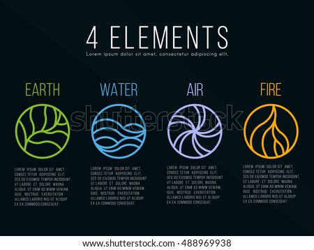 nature 4 elements in circle
