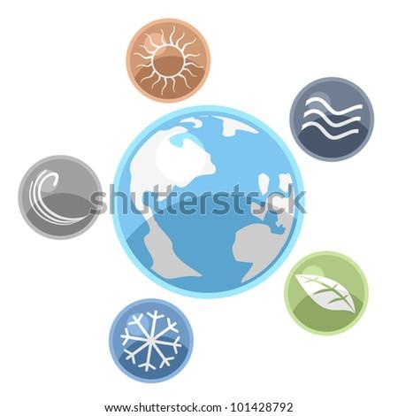 Nature world circle figures