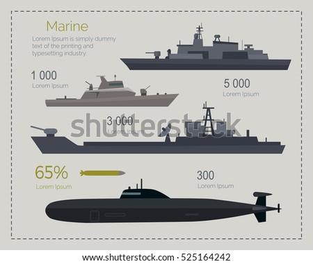 naval ships infographics