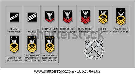 Navy Enlisted Rank Insignia - Isolated Vector Illustration