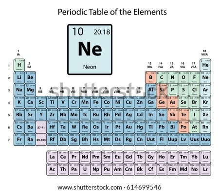 neon big on periodic table of the elements with atomic number symbol and weight with - Periodic Table Neon