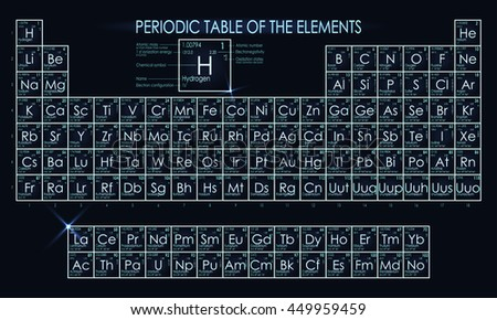 Neon periodic table download free vector art stock graphics images neon periodic table of the elements urtaz Gallery