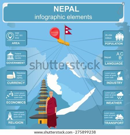nepal  infographics