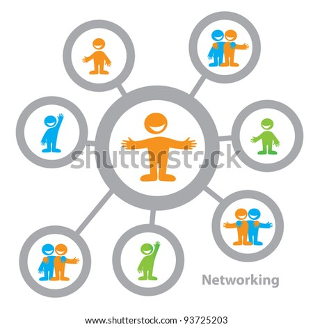 Networking - the social connections between people: business, friendship, communication of interests. Vector illustration.