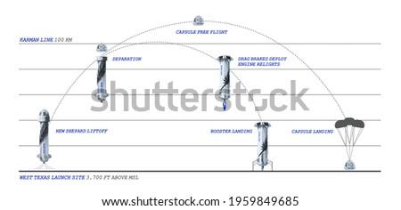 New Shepard Mission Profile, Jeff Bezos spacecraft, BLUE ORIGIN. vector Stock photo ©