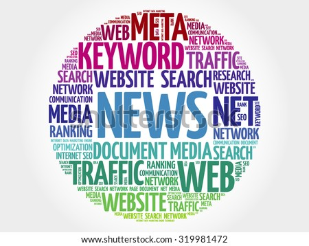 news word cloud  business