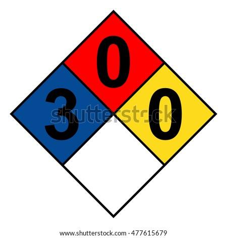 nfpa 704 diamond 3 0 0 sign