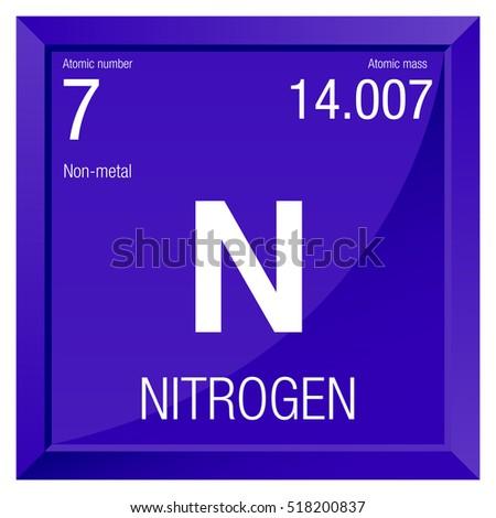 Vector Images Illustrations And Cliparts Nitrogen Symbol Element