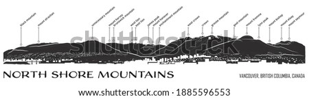 north shore mountains in