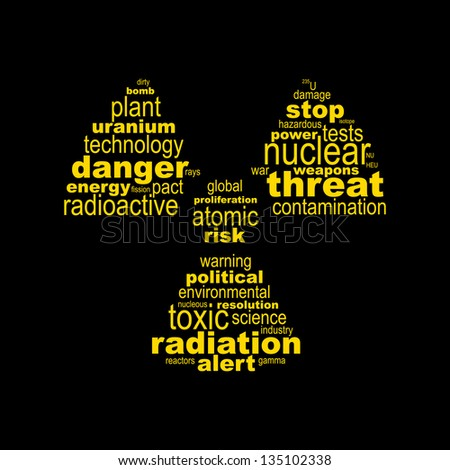 Nuclear symbol concept made with words