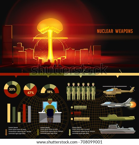 nuclear war weapons infographic