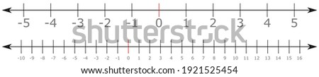 Number line showing integer values - positive and negative. Foto stock ©