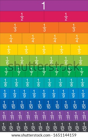 Numbered fraction tiles for education. Multicolored proportional tiles. Template for print and cut out. To use as teaching aid in arithmetic lessons to start with fractions. Illustration. Vector. Foto d'archivio ©