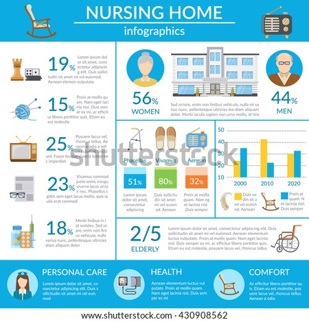 nursing home data for statistics We use data, technology, and  senior care industry analysis 2018  more patients who would have otherwise had to stay in a hospital or nursing home will be able.