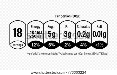 Nutrition Facts information label for cereal box package. Vector daily value ingredient amounts guideline design template for calories, cholesterol and fats for milk or food package