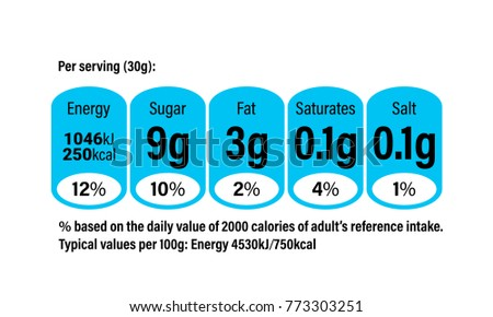 Nutrition Facts Label Vector Templates Download Free Vector Art