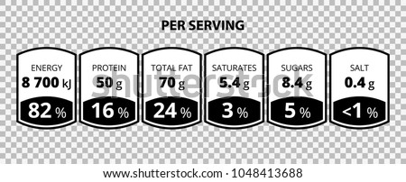 Nutrition Facts information label template for daily food diet package drinks and food. Vector daily value per serving ingredient design template for calories, sugars and fats in grams percent