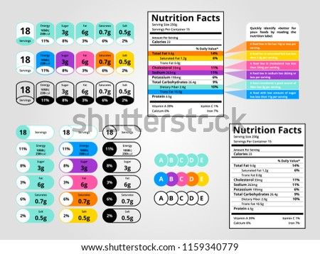 Nutrition facts label set. Information for packaged food, requirement for daily ingredients and micronutrients in tablets and tabs. Diet guideline. Vector, illustration.