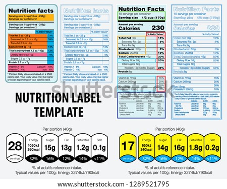 Nutrition label template. easy to modify