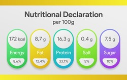 Nutritional declaration badge set. Nutrition facts per 100 g. Dietary guide for food and drink package. Percent per portion. Energy, fat, salt, protein, sugar, fiber template. Eating info mock-up.
