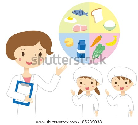 Nutritionist and children, the study of food