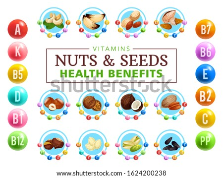 nuts and seeds healthy benefits