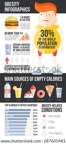 Obesity infographic template - fast food, healthy habits and other overweight statistic in graphical elements. Diet and lifestyle data visualization concept. ストックフォト ©