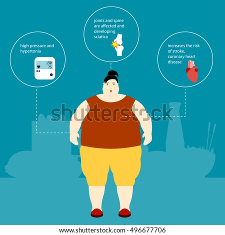 obesity vector illustration fat