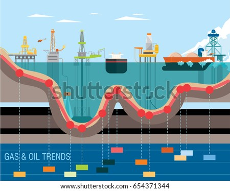 Oil and gas offshore drilling technologies, types of oil platforms. Transportation of fossil fuel by tanker ships. Economic analysis of the oil industry by market graphs. Vector illustration