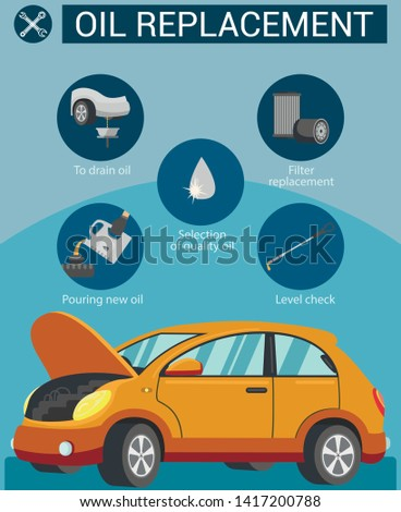 Oil Change. Service Station. Auto Service. Icon with Types Services. List Services. Blue Background and Text. Oil Replacement. Yellow Car with Open Hood. Vector Illustration. Selection Quality Oil.