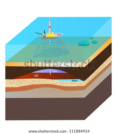 Oil extraction. Oil production platform. Scheme. Vector