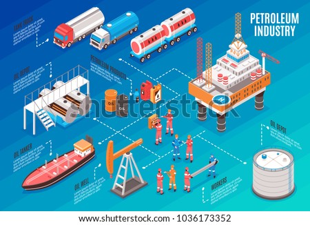 Oil gas industry isometric flowchart with offshore platform depot petroleum products transportation trucks tanker workers vector illustration