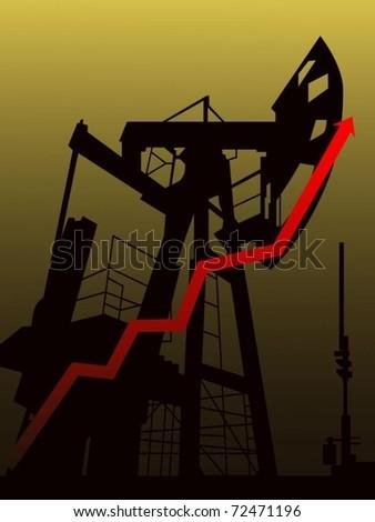 oil increase