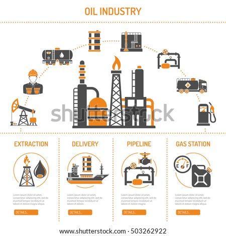 oil industry extraction