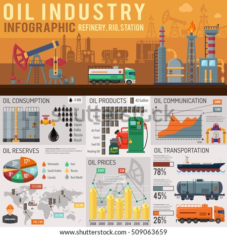 oil industry infographics with