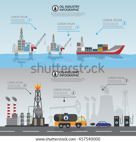 oil industry processing and